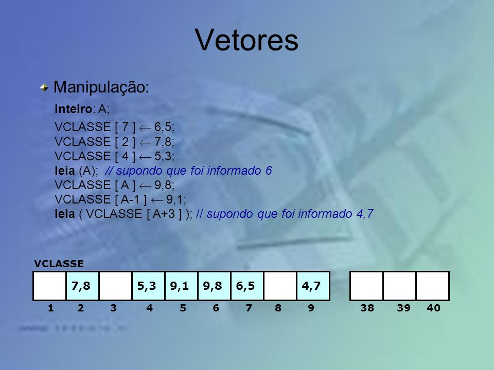 Vetores Manipulação: inteiro: A; VCLASSE [ 7 ] ¬ 6,5;